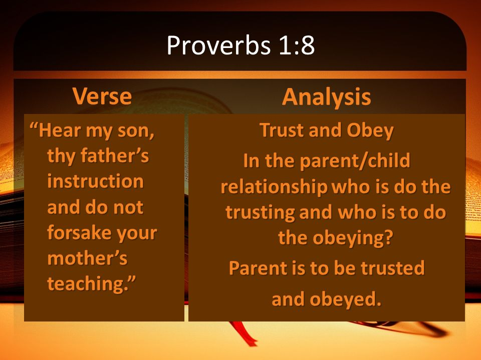 Obey Your Godly Parents and Authority